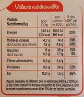 Bœuf Bourguignon, tagliatelles - Voedingswaarden - fr
