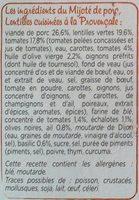 Mijoté de porc lentilles cuisinées à la provençale - Ingrédients