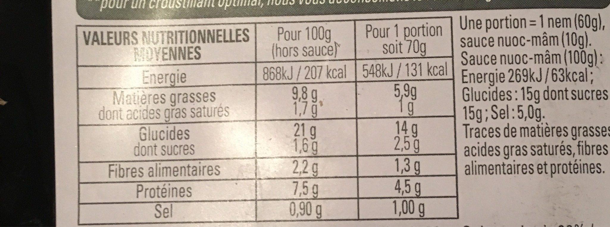 8 Nems Poulet avec Sauce (maxi format) - Informations nutritionnelles