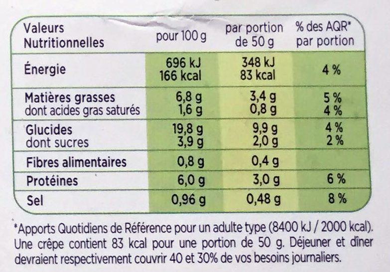 20 crêpes surgelées Jambon Emmental Marie - Informations nutritionnelles - fr