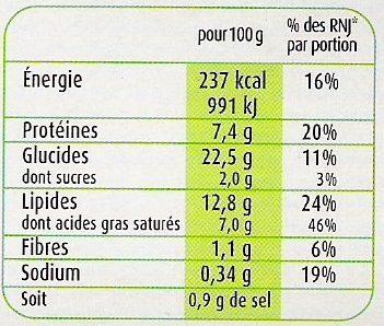 Tarte au chèvre, Tomates cerises et courgettes grillées - Informations nutritionnelles - fr