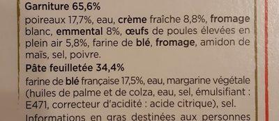 Tarte aux Poireaux, gratinée à l'emmental - Ingredienser