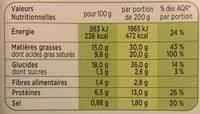 Tarte aux Poireaux, gratinée à l'emmental - Ernæringsfakta