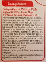 Cuisse de poulet, Jus au thym & PDT rustiques - Ingredients - fr