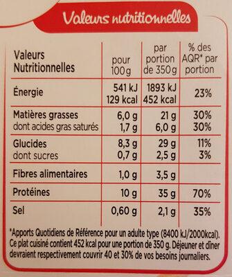 Cuisse de poulet, Jus au thym & PDT rustiques - Nutrition facts - fr
