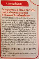 Piece de Porc, Pomme de terre grenailles - Ingrediënten - fr