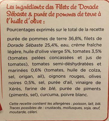 Filets de Dorade Sebaste & Purée de pommes de terre à l'huile d'olive - Ingrediënten