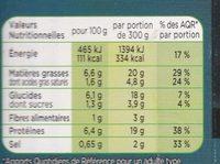 Filets de Dorade Sebaste & Purée de pommes de terre à l'huile d'olive - Voedingswaarden