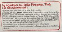 Hachis parmentier - Ingrédients - fr