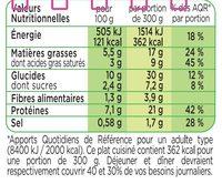 Hachis parmentier - Informations nutritionnelles - fr