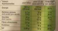 CroustiMoelleuse Extreme Texane - Informations nutritionnelles