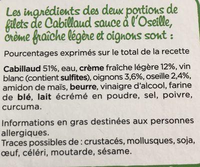 Cabillaud sauce oseille - Ingrédients