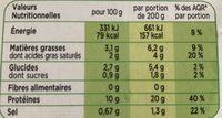 Cabillaud sauce oseille - Informations nutritionnelles - fr