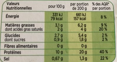 Cabillaud sauce oseille - Informations nutritionnelles