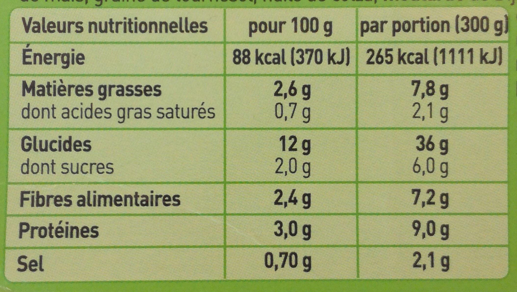 Curry de patates douces - Informations nutritionnelles