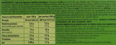 Tajine de légumes, falafels et boulgour - Ingrédients