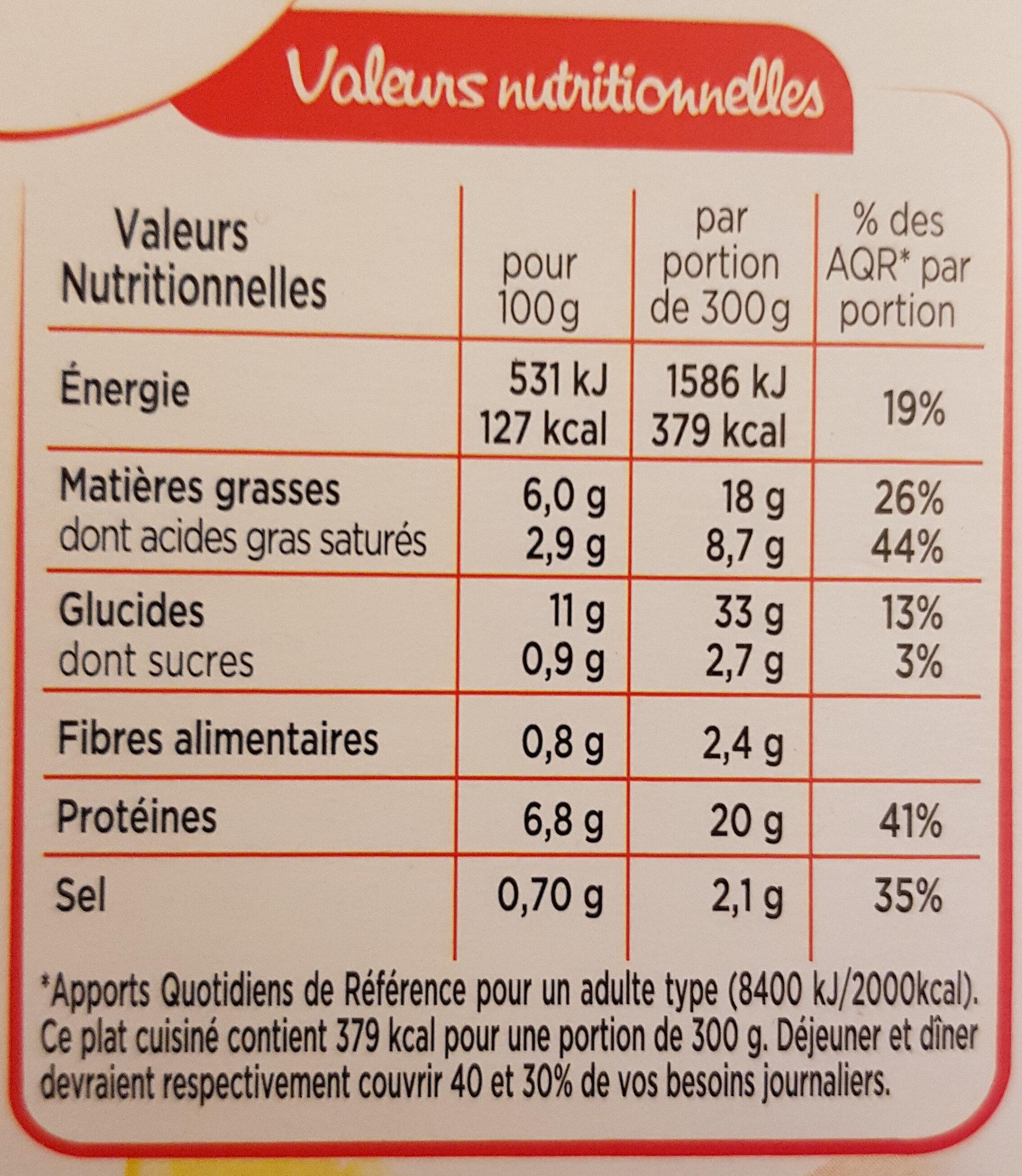 Blanquette de Veau, Riz Crémeux &Champignons émincés - Voedingswaarden - fr