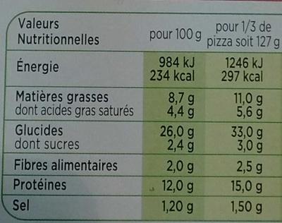 La Pizza Royale - Informations nutritionnelles