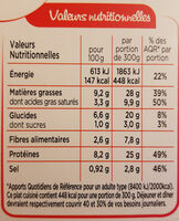 Saucisse de Montbéliard, Lentilles cuisinées - Valori nutrizionali - fr