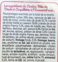 Cordon Bleu de Dinde, Coquillettes - Ingrédients