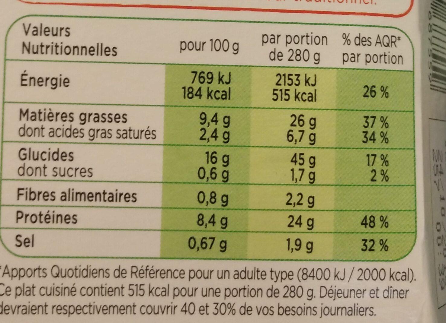 Cordon Bleu de Dinde, Coquillettes - Informations nutritionnelles