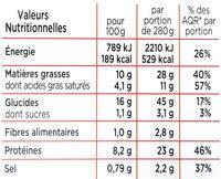 Cordon Bleu de Dinde, Coquillettes à l'emmental - Voedingswaarden - fr