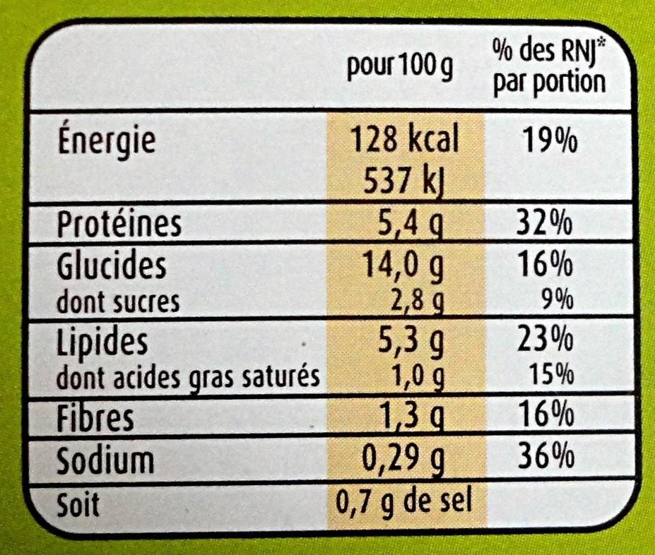 Gambas marinées à la provençale & Riz jaune aux 2 poivrons - Informations nutritionnelles