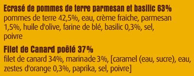 Filet de canard poêlé & écrasé de pommes de terre au parmesan - Ingredients