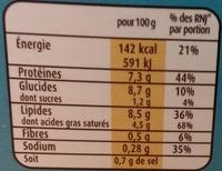 Noix de St-Jacques au Pesto & Risotto Crémeux - Informations nutritionnelles - fr