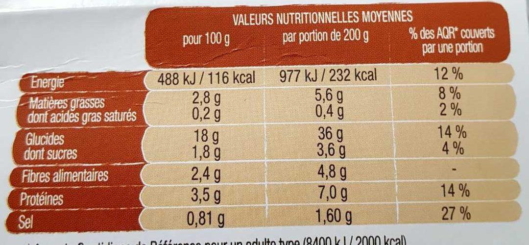 Nouilles chinoises aux légumes - Informations nutritionnelles