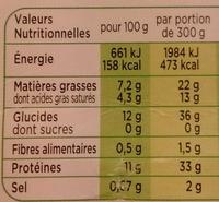 Pavé de Bœuf grillé & Rigatoni sauce au roquefort - Voedingswaarden - fr