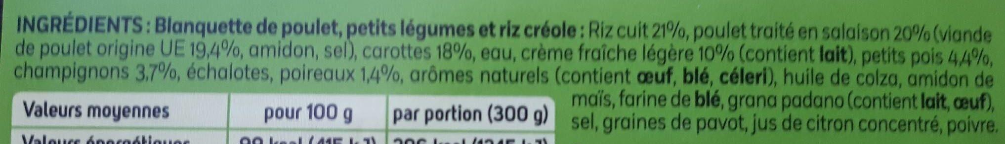Blanquette de poulet, petits légumes et riz créole - Ingrédients