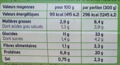 Blanquette de poulet, petits légumes et riz créole - Informations nutritionnelles