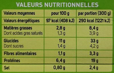 Blanquette de poulet - Informations nutritionnelles - fr