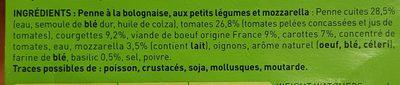 Penne bolognaise - Ingrediënten - fr