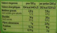 Penne bolognaise - Voedingswaarden - fr
