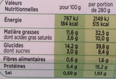 Quenelles, sauce à la Crème et à l'Emmental, Riz à la tomate - Informations nutritionnelles - fr
