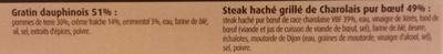 Steak Haché grillé de Charolais & Gratin Dauphinois - Ingrédients - fr