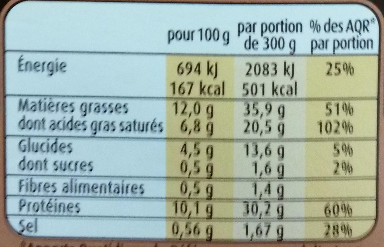 Steak Haché grillé de Charolais & Gratin Dauphinois - Informations nutritionnelles - fr