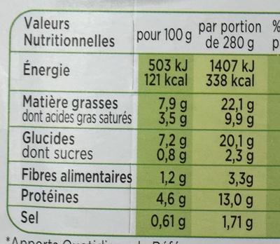 Patati Patata, Pomme de terre Chorizo Emmental - Informations nutritionnelles - fr