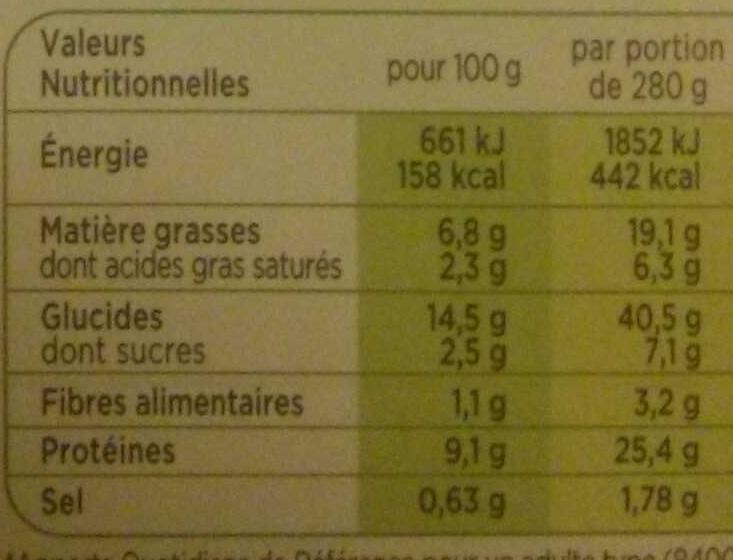 Pâtes Conchiglie au Thon - Nutrition facts - fr