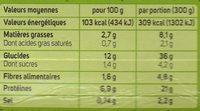 Paella au Poulet - Informations nutritionnelles - fr