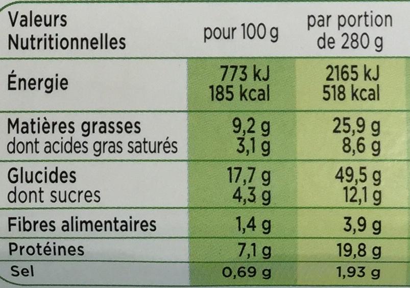 Merguez Grillées Semoule aux Courgettes - Informations nutritionnelles - fr