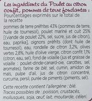 Poulet au citron confit - Ingrediënten - fr