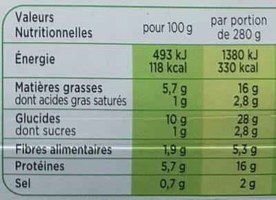 Poulet au citron confit - Voedingswaarden