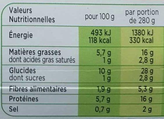 Poulet au citron confit - Voedingswaarden - fr