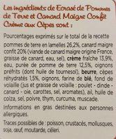 Canard Confit, Ecrase de Pomme de terre - Ingrediënten