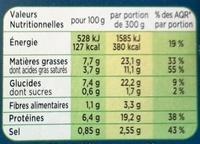 Filet de Rouget Barbet & Ecrasé de pommes de terre - Nutrition facts - fr