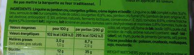 Linguine au jambon cru (3% MG) - Ingrédients