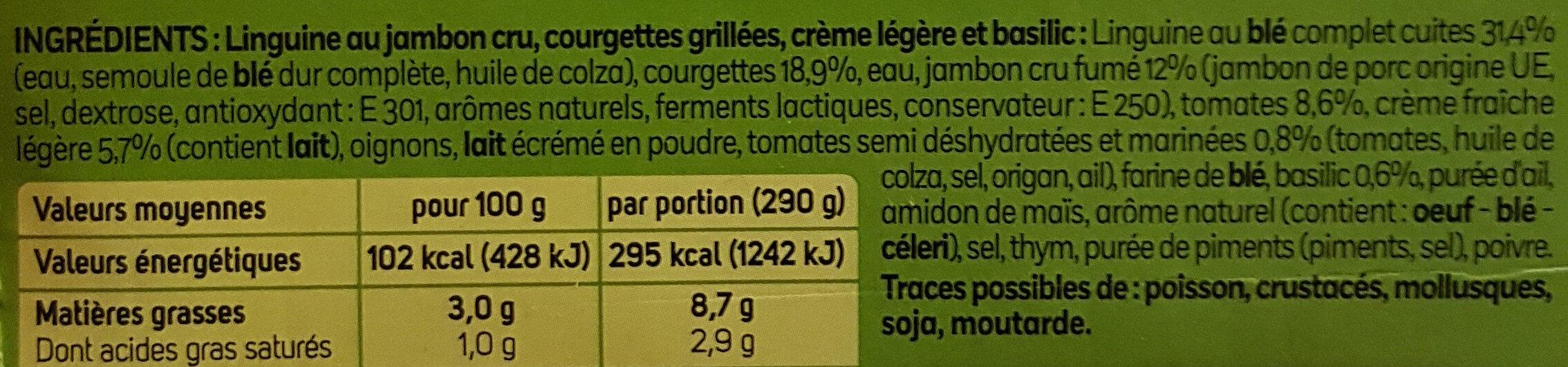 Linguine au Jambon Cru - Ingredients